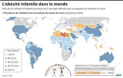 obesite-infantile-nouveau-fleau-en-afrique-1453844770