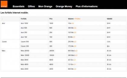 Tarification internet chez Orange Cameroun