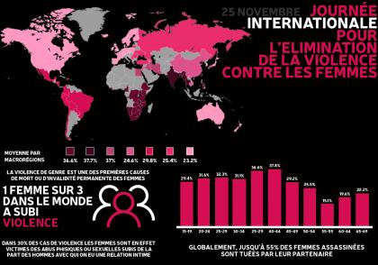 Statistiques sur les violences sexuelles et d'autres types de violences à l'égard des femmes. Infographie par www.stampaprint.fr