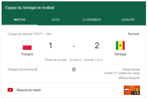 Article : Mondial 2018 : une première victoire pour l'Afrique grâce au Sénégal