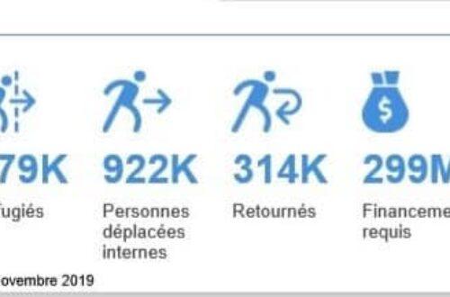 Article : Le « Génocide » au Cameroun et le « silence » complice de la France : de la décentralisation à la guerre d'indépendance (1/4)